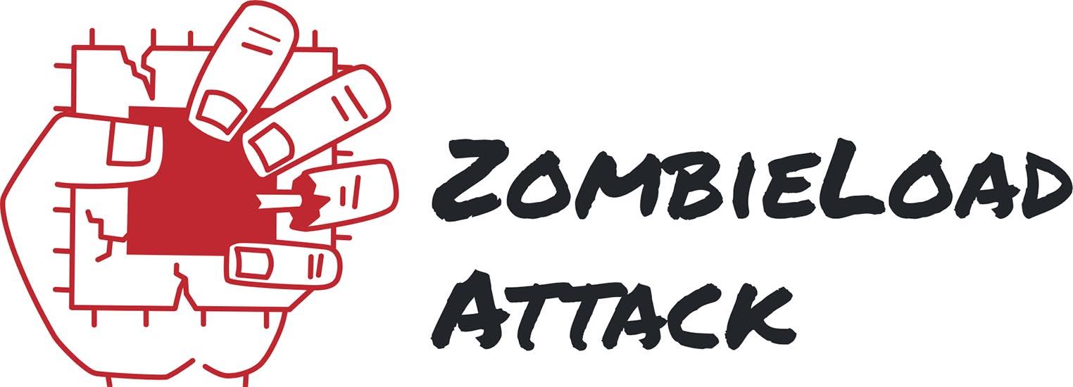ZombieLoad Attack