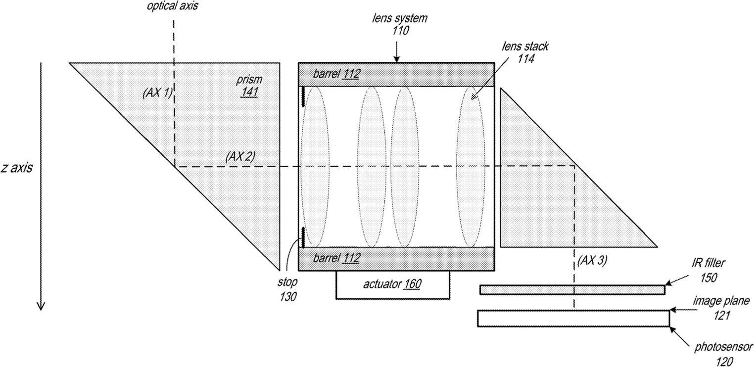 Apple brevet appareil photo périscopique