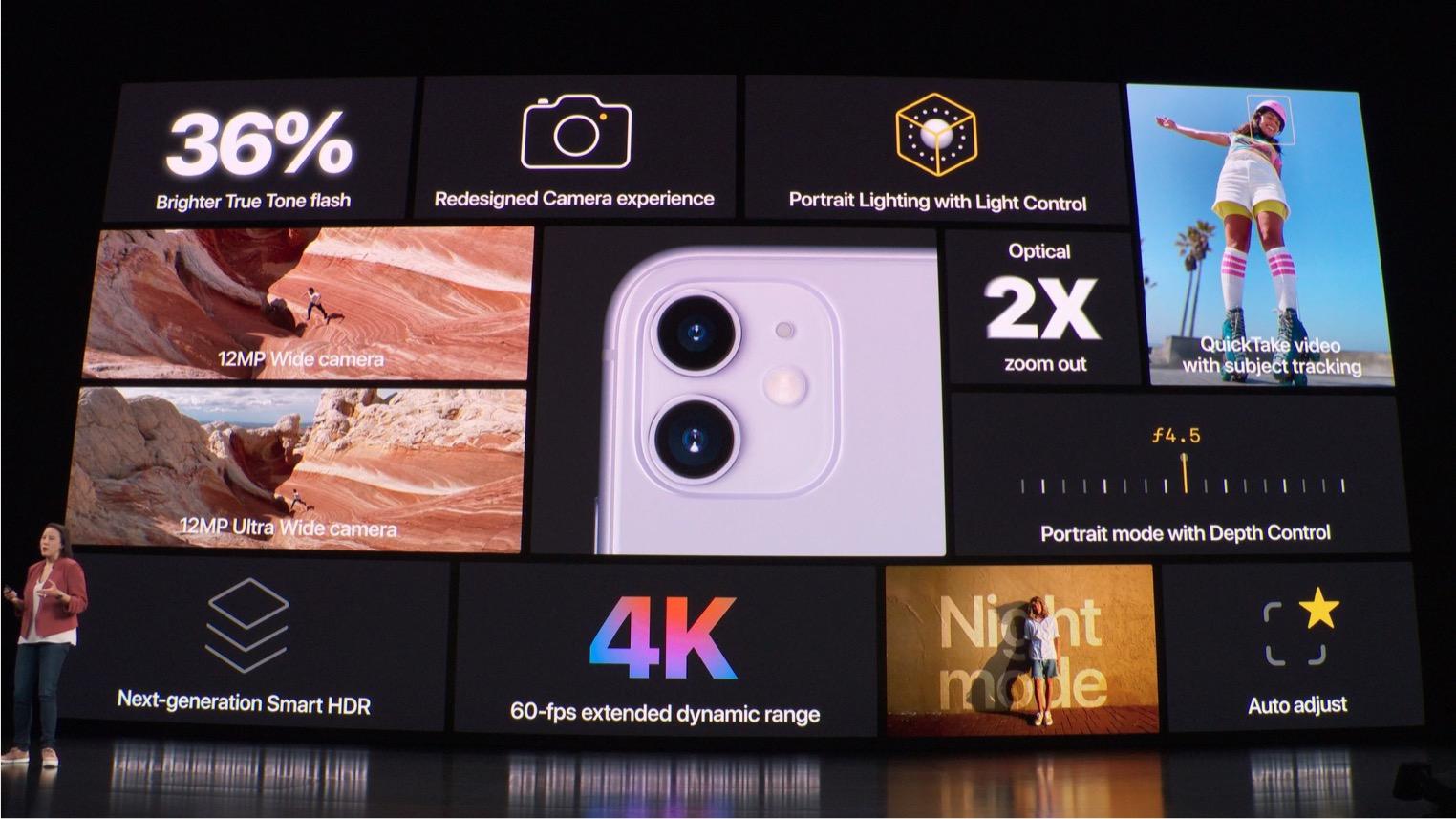 Apple Event Septembre 2019